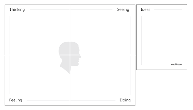 empathy-map-template