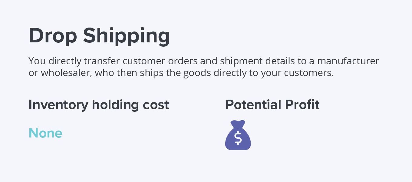 drop-shipping@2x