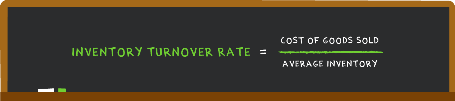 Inventory turnover rate formula