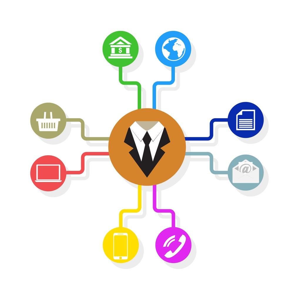 multichannel sales strategy