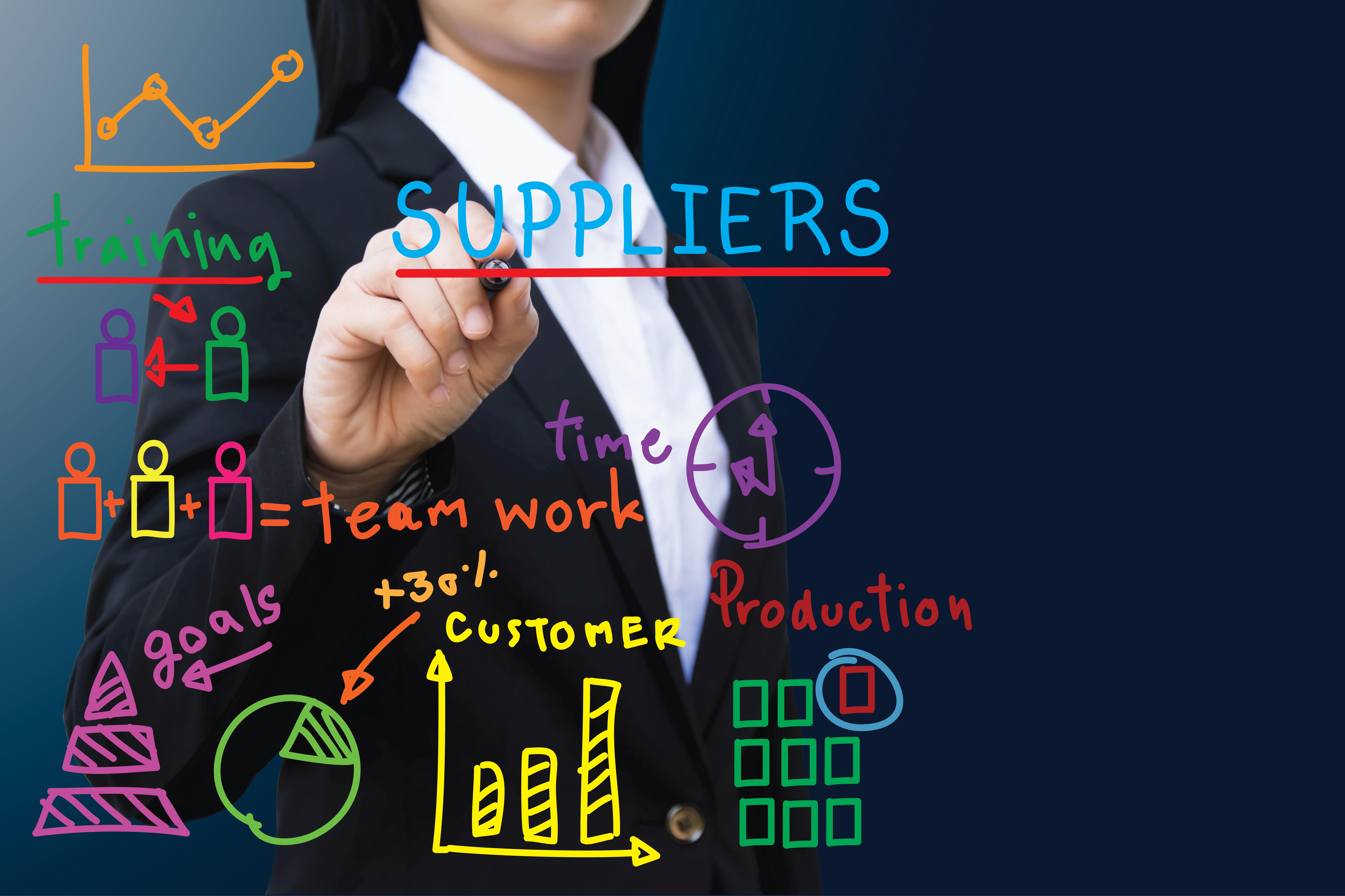 Supplier Relationship Management illustration